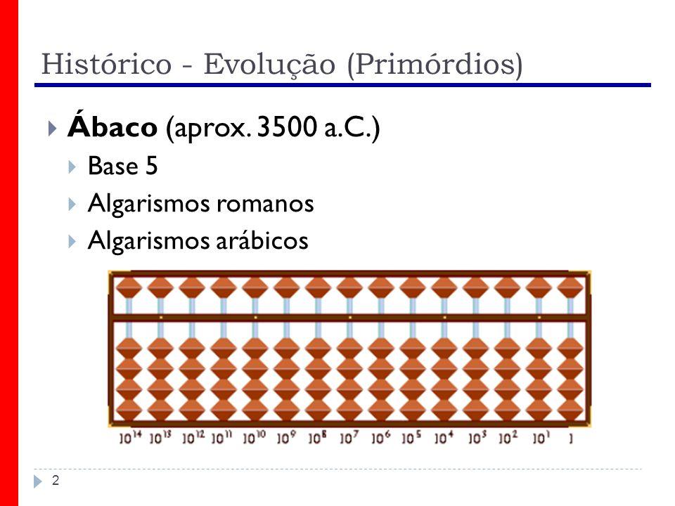 Histórico - Evolução (Primórdios) 2 Ábaco (aprox. 3500 a.C.) Base 5 Algarismos romanos Algarismos arábicos