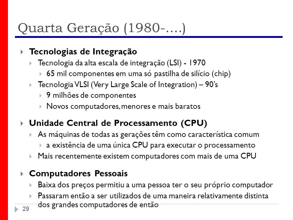 Quarta Geração (1980-....) 29 Tecnologias de Integração Tecnologia da alta escala de integração (LSI) - 1970 65 mil componentes em uma só pastilha de