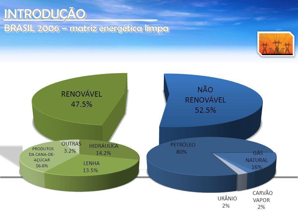 REGULAMENTAÇÃOMANUAL ETIQUETAGEM DE EDIFICAÇÕES REGULAMENTAÇÃO EDIFÍCIOS COMERCIAIS