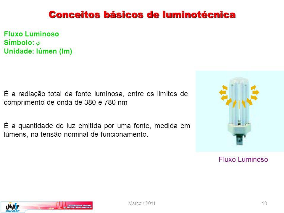 Março / 201110 Fluxo Luminoso Símbolo: Unidade: lúmen (lm) É a radiação total da fonte luminosa, entre os limites de comprimento de onda de 380 e 780
