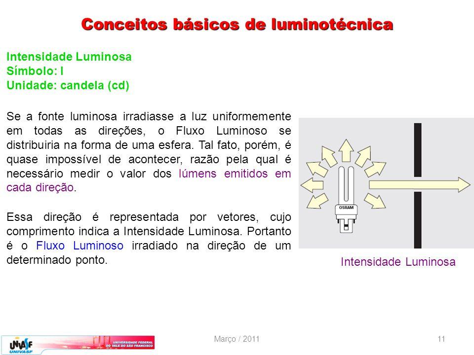Março / 201111 Intensidade Luminosa Símbolo: I Unidade: candela (cd) Se a fonte luminosa irradiasse a luz uniformemente em todas as direções, o Fluxo