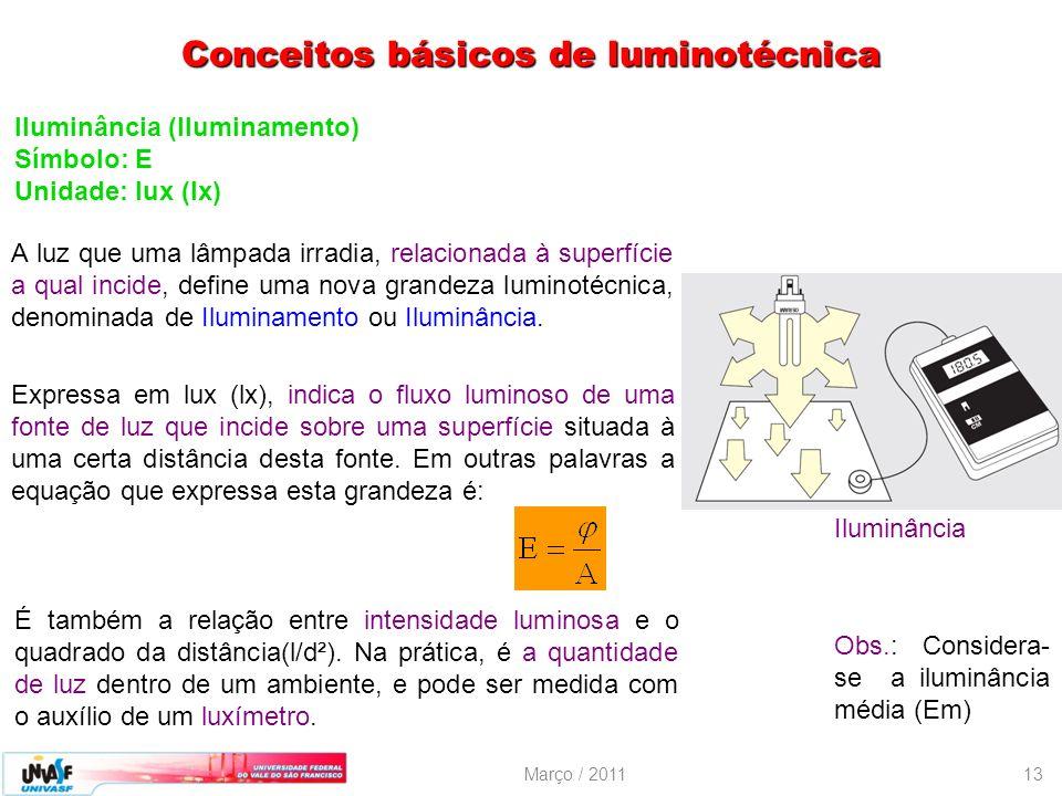 Março / 201113 Iluminância (Iluminamento) Símbolo: E Unidade: lux (lx) A luz que uma lâmpada irradia, relacionada à superfície a qual incide, define u