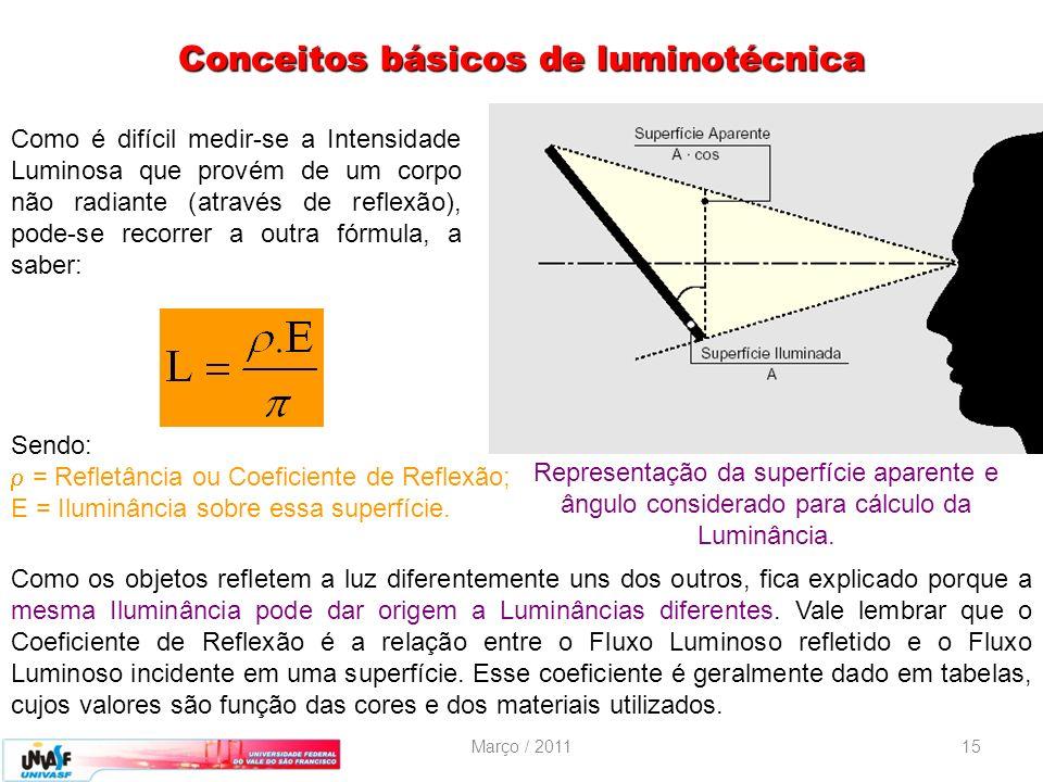 Março / 201115 Como é difícil medir-se a Intensidade Luminosa que provém de um corpo não radiante (através de reflexão), pode-se recorrer a outra fórm
