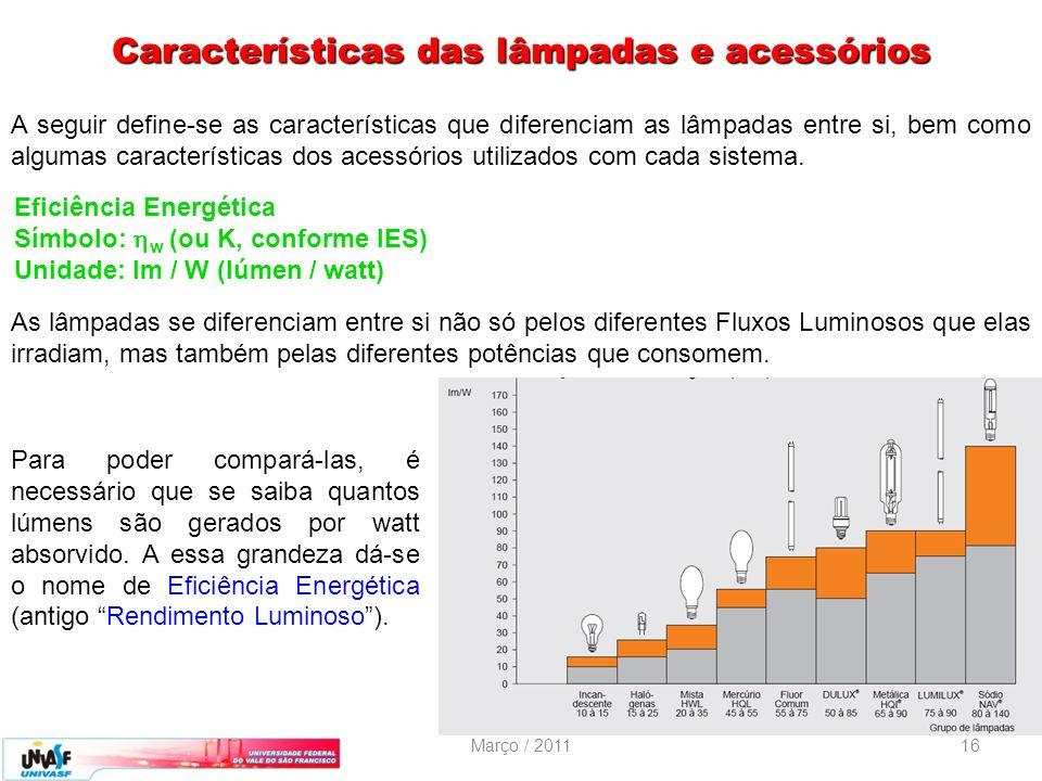Março / 201116 Características das lâmpadas e acessórios A seguir define-se as características que diferenciam as lâmpadas entre si, bem como algumas