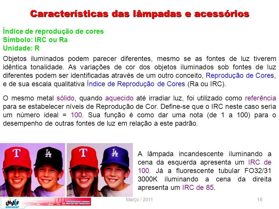Março / 201118 Índice de reprodução de cores Símbolo: IRC ou Ra Unidade: R Objetos iluminados podem parecer diferentes, mesmo se as fontes de luz tive