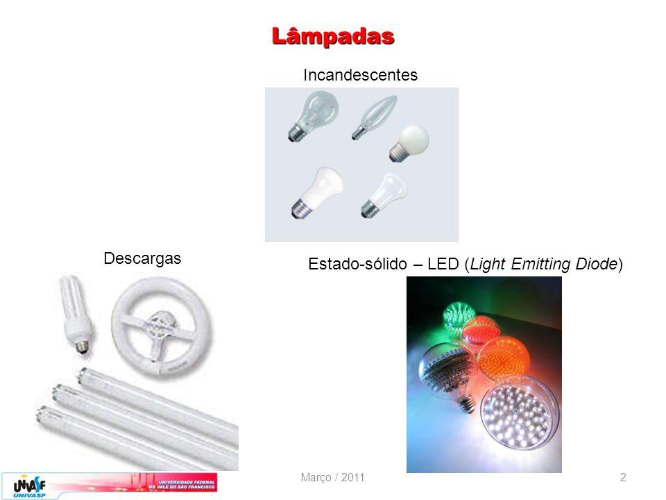 Março / 20112 Lâmpadas Incandescentes Descargas Estado-sólido – LED (Light Emitting Diode)