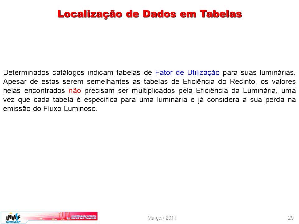 Março / 201129 Determinados catálogos indicam tabelas de Fator de Utilização para suas luminárias. Apesar de estas serem semelhantes às tabelas de Efi