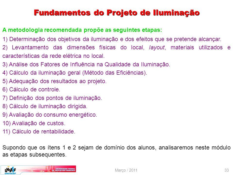 Março / 201133 A metodologia recomendada propõe as seguintes etapas: 1) Determinação dos objetivos da iluminação e dos efeitos que se pretende alcança
