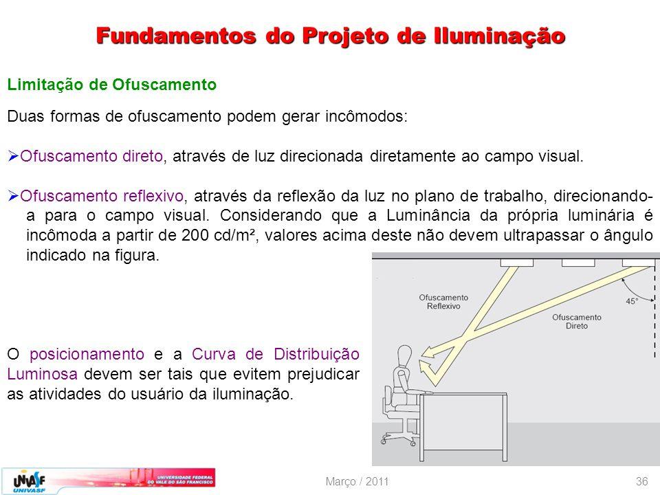 Março / 201136 Limitação de Ofuscamento Duas formas de ofuscamento podem gerar incômodos: Ofuscamento direto, através de luz direcionada diretamente a