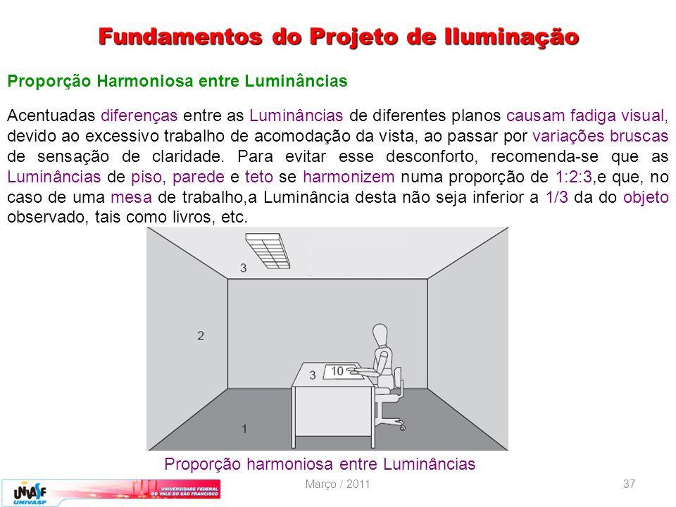 Março / 201137 Proporção Harmoniosa entre Luminâncias Acentuadas diferenças entre as Luminâncias de diferentes planos causam fadiga visual, devido ao