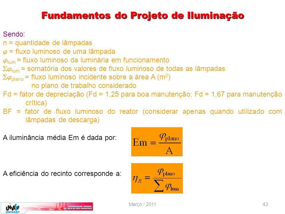 Março / 201143 Sendo: n = quantidade de lâmpadas = fluxo luminoso de uma lâmpada lum = fluxo luminoso da luminária em funcionamento lum = somatória do