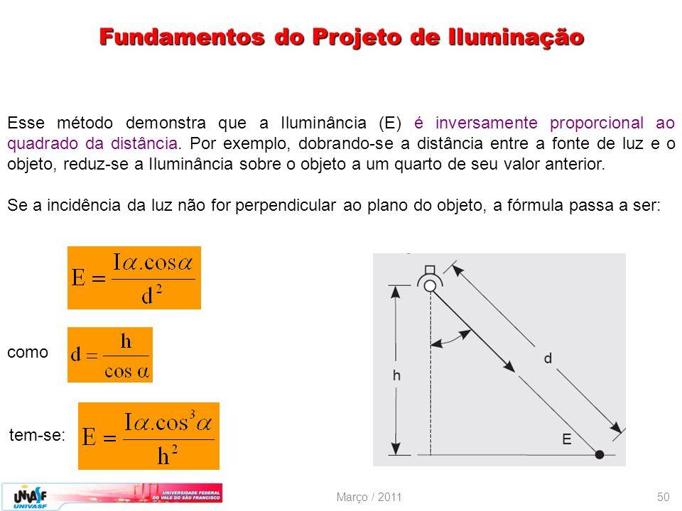 Março / 201150 Esse método demonstra que a Iluminância (E) é inversamente proporcional ao quadrado da distância. Por exemplo, dobrando-se a distância