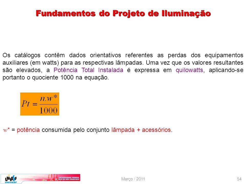 Março / 201154 Os catálogos contêm dados orientativos referentes as perdas dos equipamentos auxiliares (em watts) para as respectivas lâmpadas. Uma ve