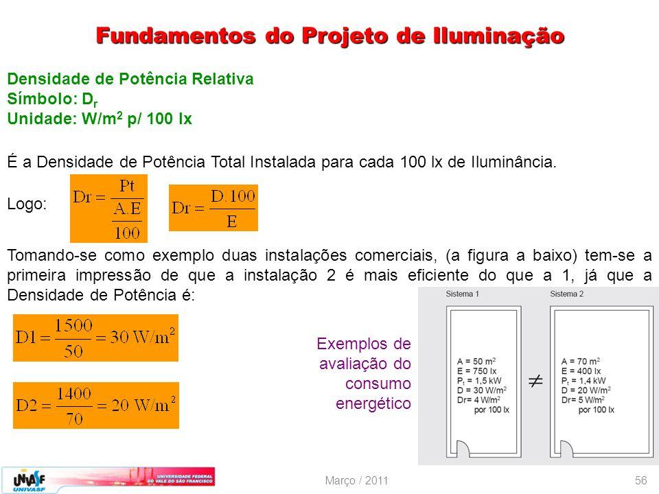 Março / 201156 Densidade de Potência Relativa Símbolo: D r Unidade: W/m 2 p/ 100 lx É a Densidade de Potência Total Instalada para cada 100 lx de Ilum
