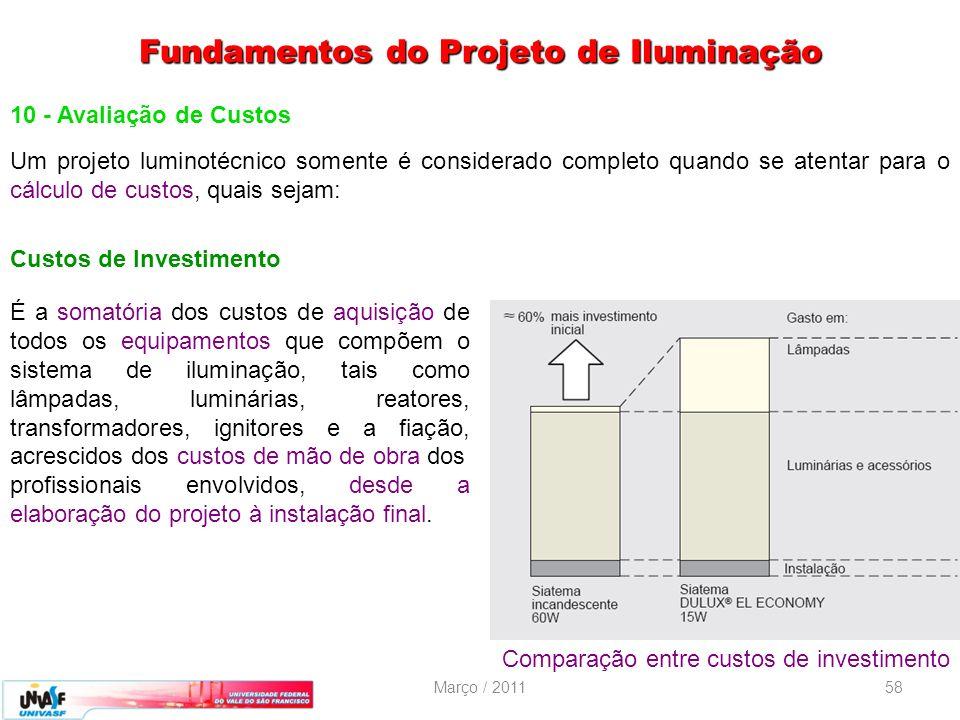Março / 201158 10 - Avaliação de Custos Um projeto luminotécnico somente é considerado completo quando se atentar para o cálculo de custos, quais seja