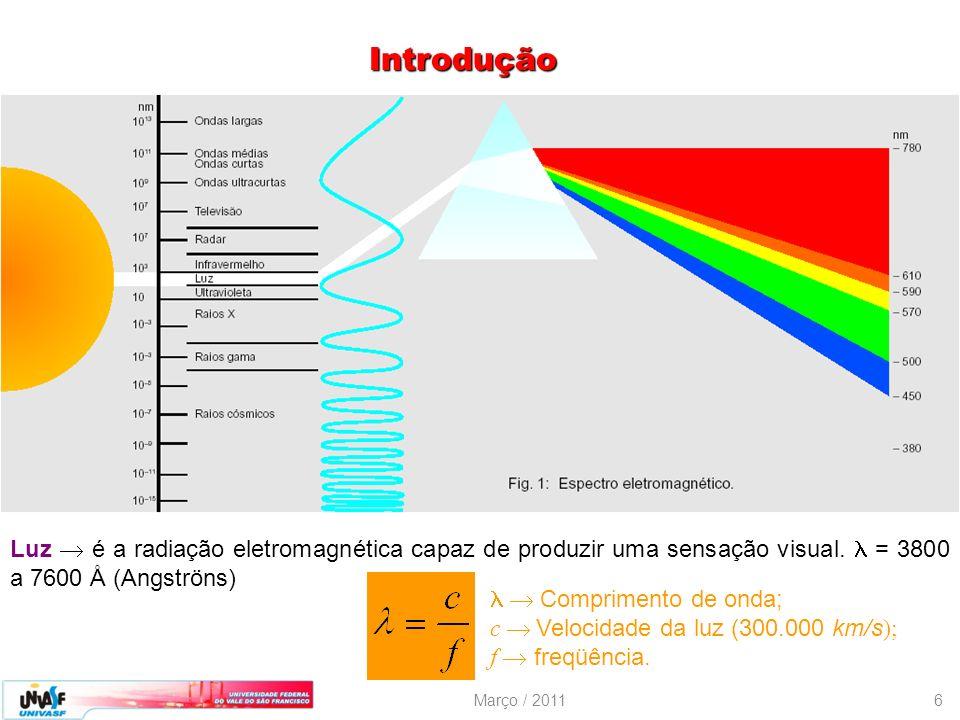 Março / 20116 Luz é a radiação eletromagnética capaz de produzir uma sensação visual. = 3800 a 7600 Å (Angströns) Introdução Comprimento de onda; c Ve