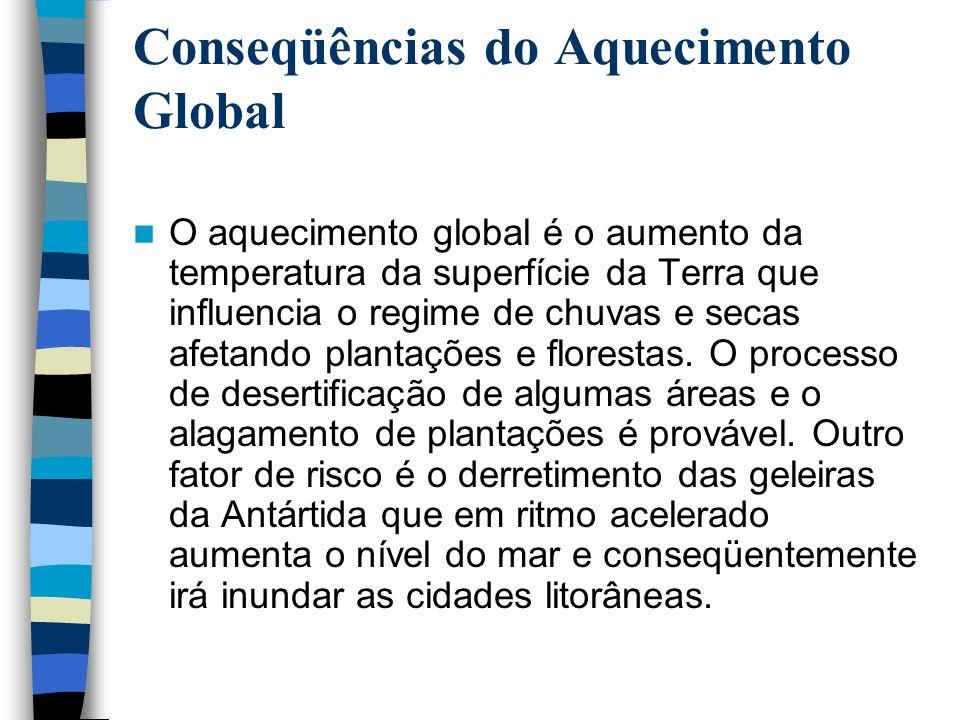 Conseqüências do Aquecimento Global O aquecimento global é o aumento da temperatura da superfície da Terra que influencia o regime de chuvas e secas a