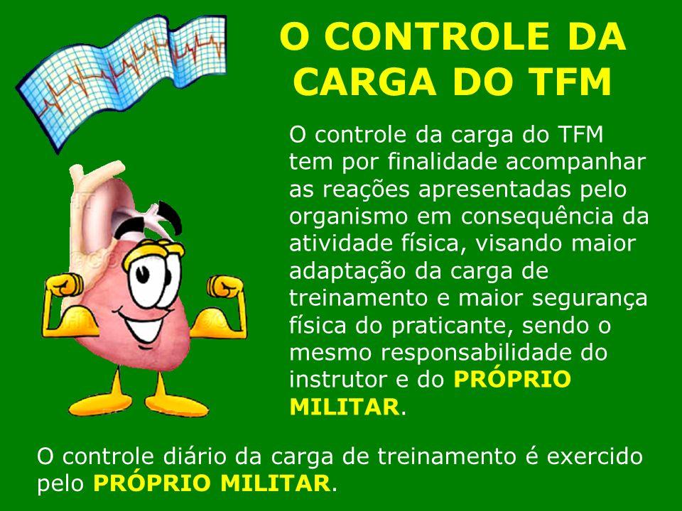 O CONTROLE DA CARGA DO TFM O controle da carga do TFM tem por finalidade acompanhar as reações apresentadas pelo organismo em consequência da atividad