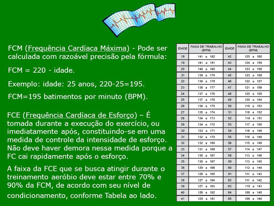 FCM (Frequência Cardíaca Máxima) - Pode ser calculada com razoável precisão pela fórmula: FCM = 220 - idade. Exemplo: idade: 25 anos, 220-25=195. FCM=