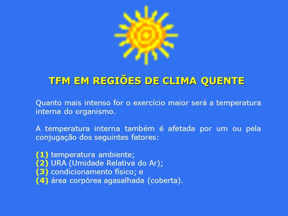 TFM EM REGIÕES DE CLIMA QUENTE Quanto mais intenso for o exercício maior será a temperatura interna do organismo. A temperatura interna também é afeta