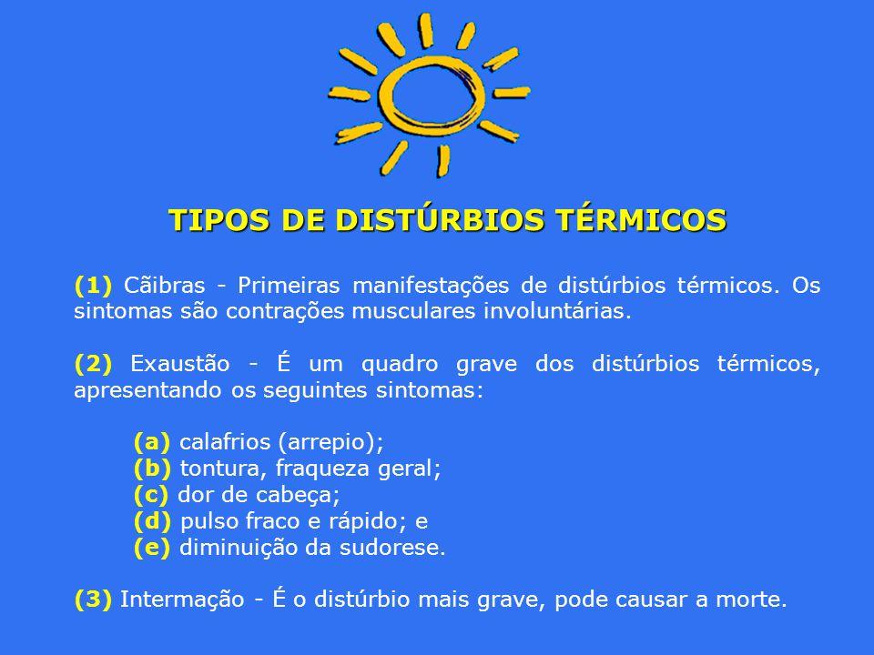 TIPOS DE DISTÚRBIOS TÉRMICOS (1) Cãibras - Primeiras manifestações de distúrbios térmicos. Os sintomas são contrações musculares involuntárias. (2) Ex