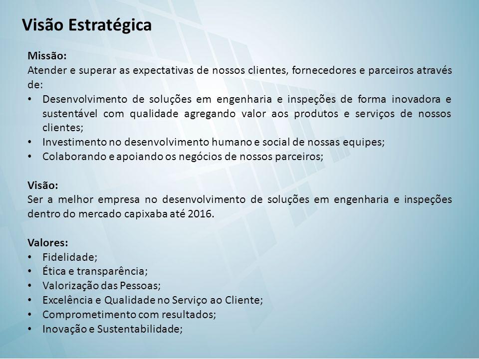 Visão Estratégica Missão: Atender e superar as expectativas de nossos clientes, fornecedores e parceiros através de: Desenvolvimento de soluções em en