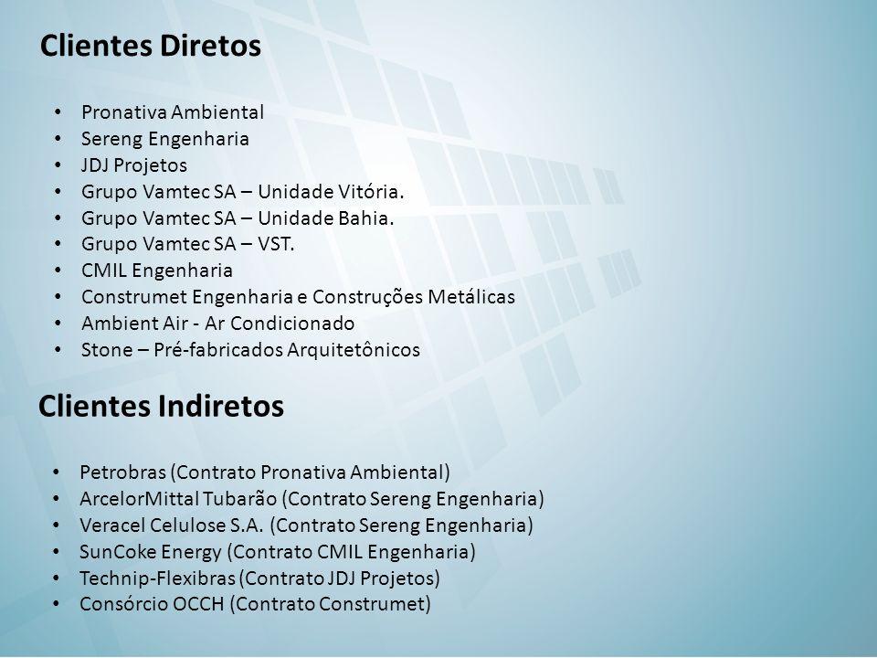Clientes Diretos Pronativa Ambiental Sereng Engenharia JDJ Projetos Grupo Vamtec SA – Unidade Vitória. Grupo Vamtec SA – Unidade Bahia. Grupo Vamtec S