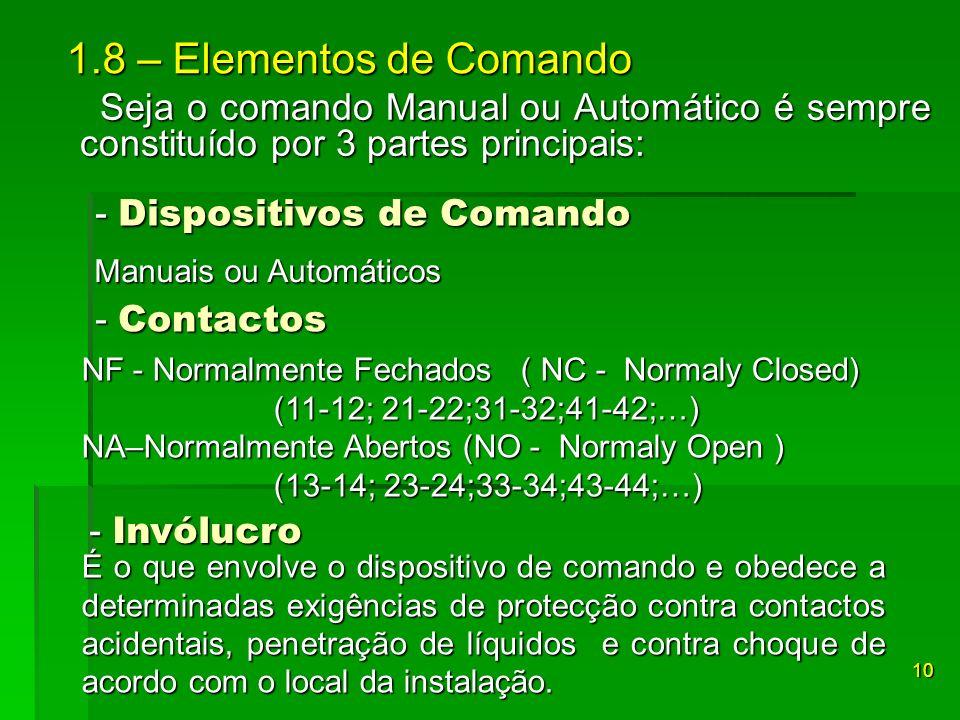 Seja o comando Manual ou Automático é sempre constituído por 3 partes principais: Seja o comando Manual ou Automático é sempre constituído por 3 parte
