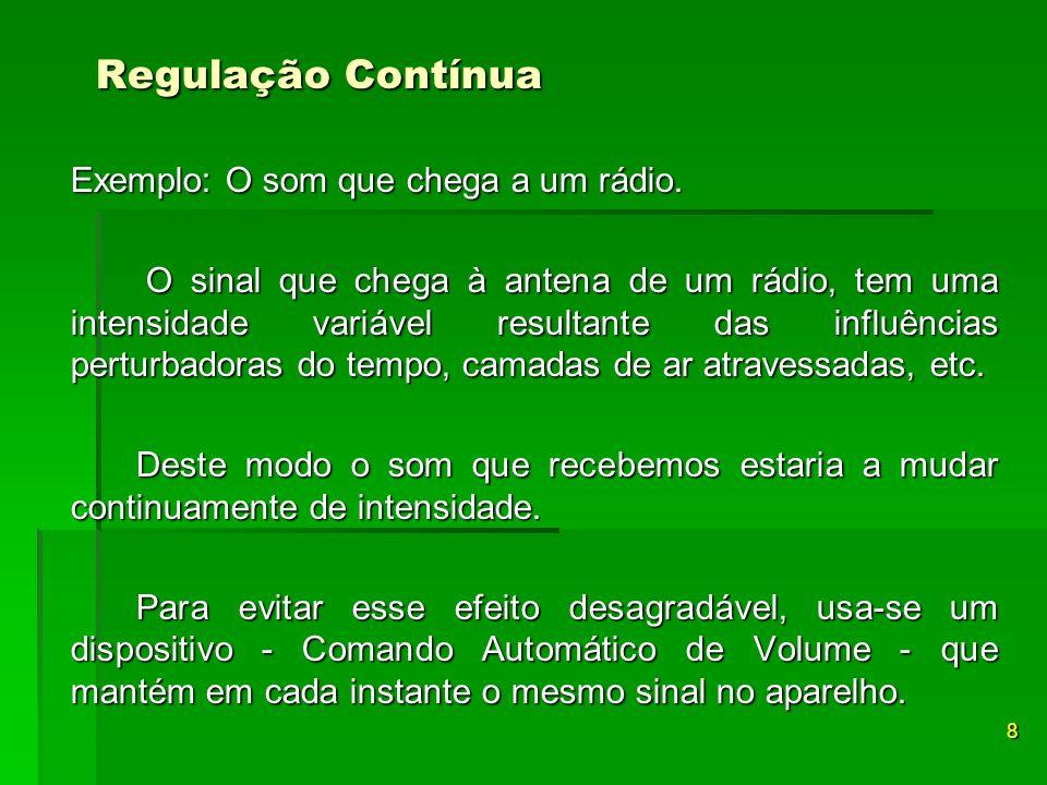 Regulação Contínua Regulação Contínua Exemplo: O som que chega a um rádio. O sinal que chega à antena de um rádio, tem uma intensidade variável result
