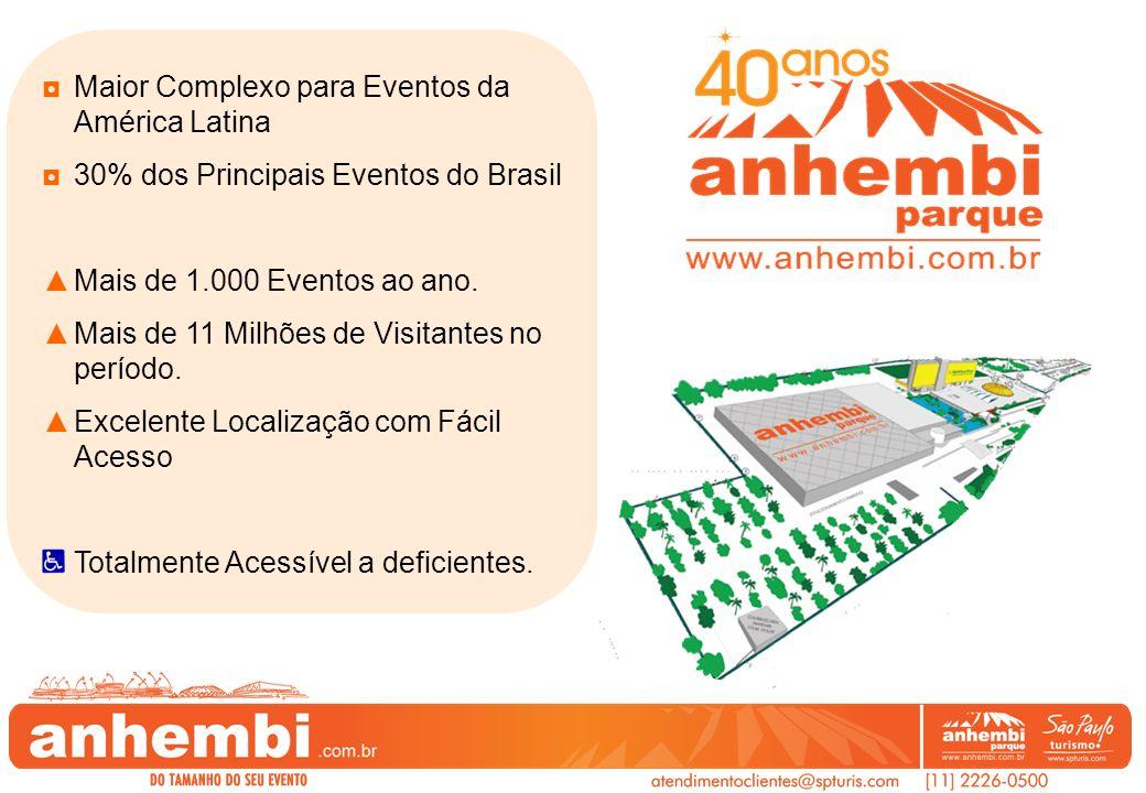 Maior Complexo para Eventos da América Latina 30% dos Principais Eventos do Brasil Mais de 1.000 Eventos ao ano. Mais de 11 Milhões de Visitantes no p