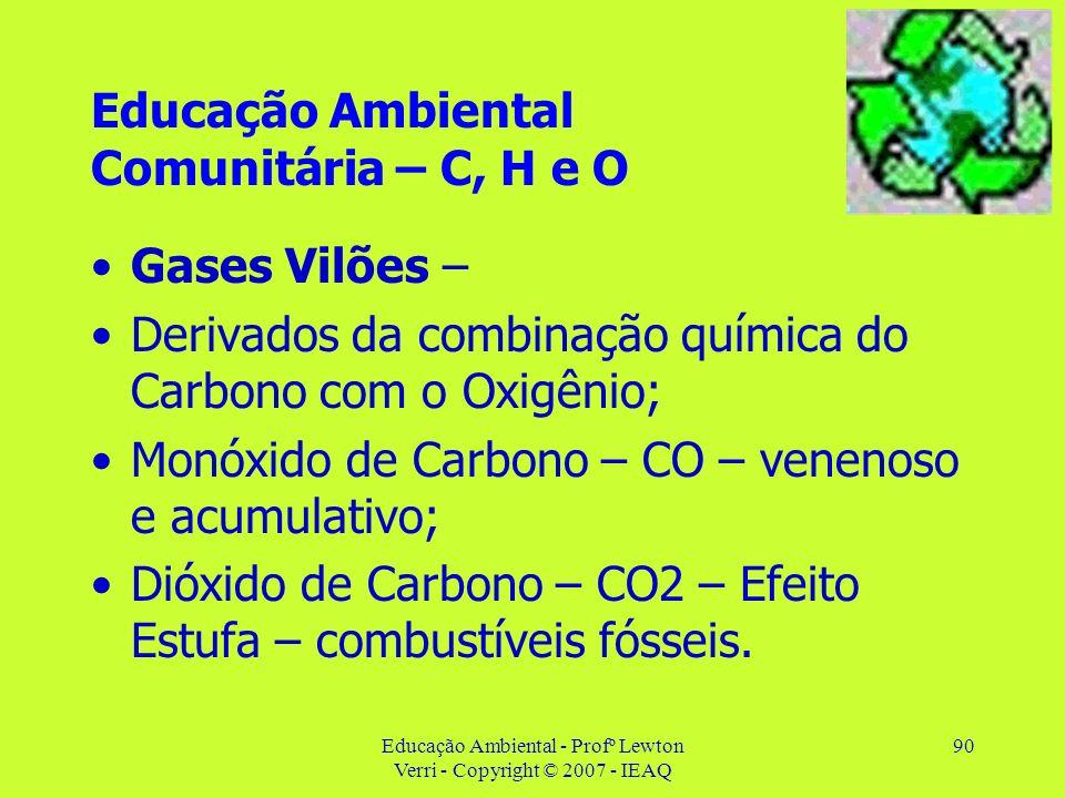 Educação Ambiental - Profº Lewton Verri - Copyright © 2007 - IEAQ 90 Educação Ambiental Comunitária – C, H e O Gases Vilões – Derivados da combinação
