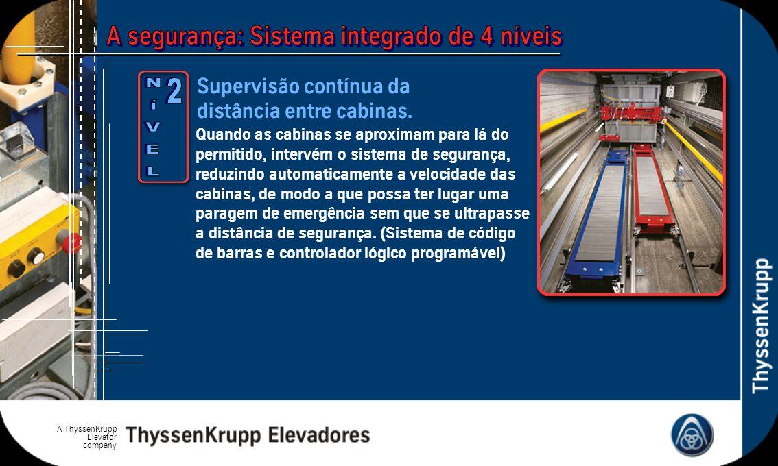 A ThyssenKrupp Elevator company Quando as cabinas se aproximam para lá do permitido, intervém o sistema de segurança, reduzindo automaticamente a velo