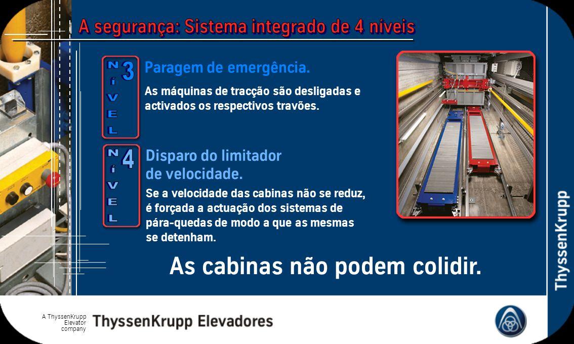 A ThyssenKrupp Elevator company Disparo do limitador de velocidade. As cabinas não podem colidir. Se a velocidade das cabinas não se reduz, é forçada