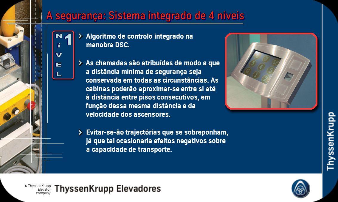 A ThyssenKrupp Elevator company Evitar-se-ão trajectórias que se sobreponham, já que tal ocasionaria efeitos negativos sobre a capacidade de transport