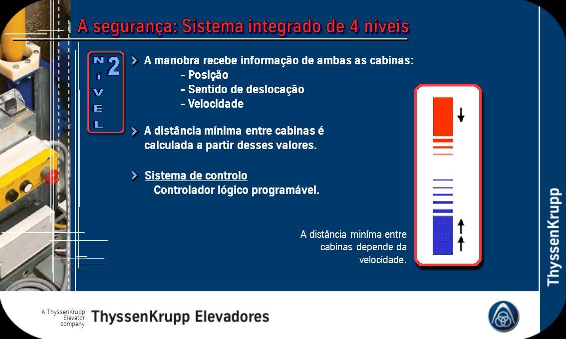 A ThyssenKrupp Elevator company A distância miníma entre cabinas depende da velocidade. Sistema de controlo Controlador lógico programável. A distânci