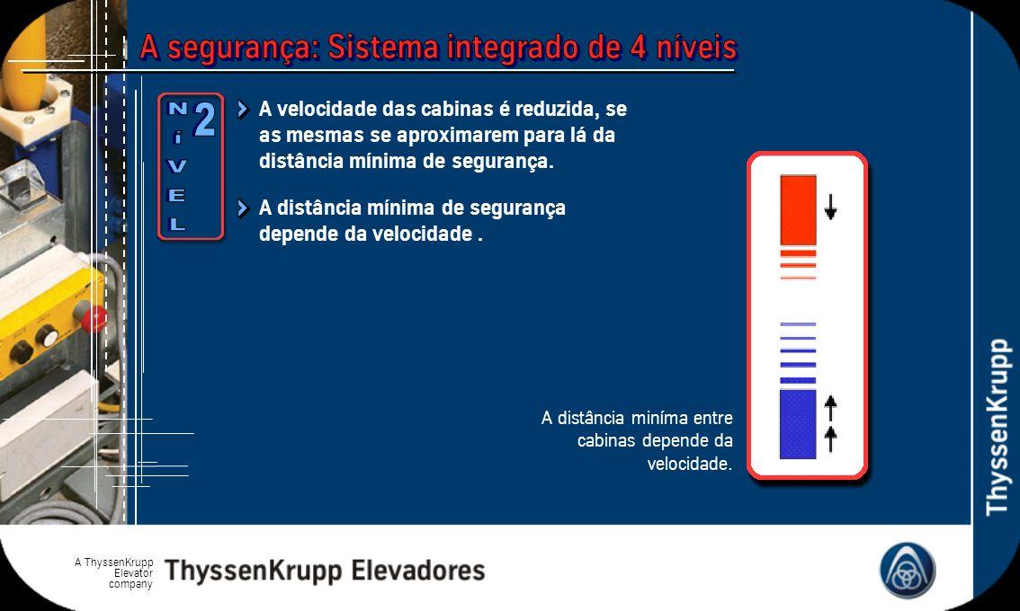 A ThyssenKrupp Elevator company A distância mínima de segurança depende da velocidade. A velocidade das cabinas é reduzida, se as mesmas se aproximare