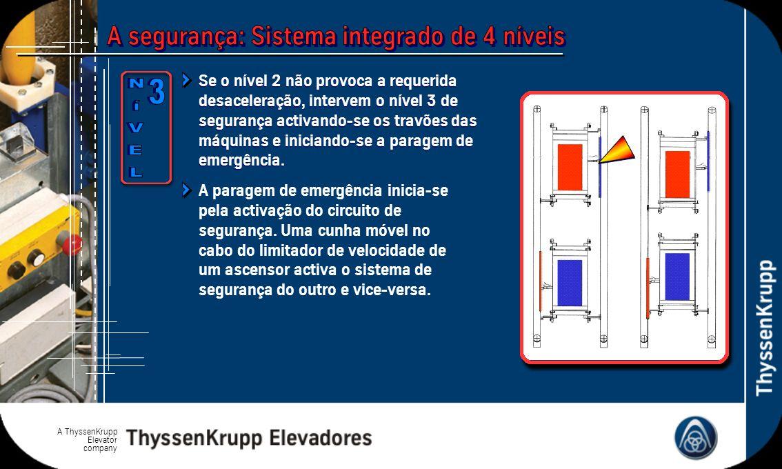 A ThyssenKrupp Elevator company A paragem de emergência inicia-se pela activação do circuito de segurança. Uma cunha móvel no cabo do limitador de vel
