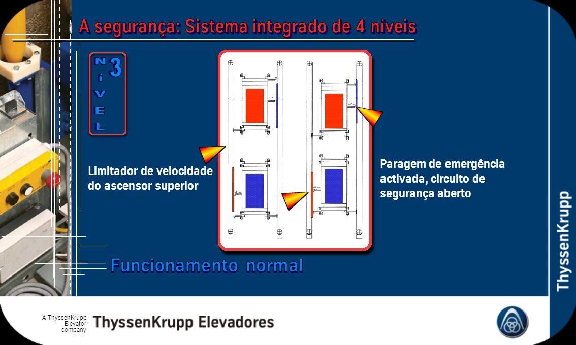 A ThyssenKrupp Elevator company Paragem de emergência activada, circuito de segurança aberto Limitador de velocidade do ascensor superior