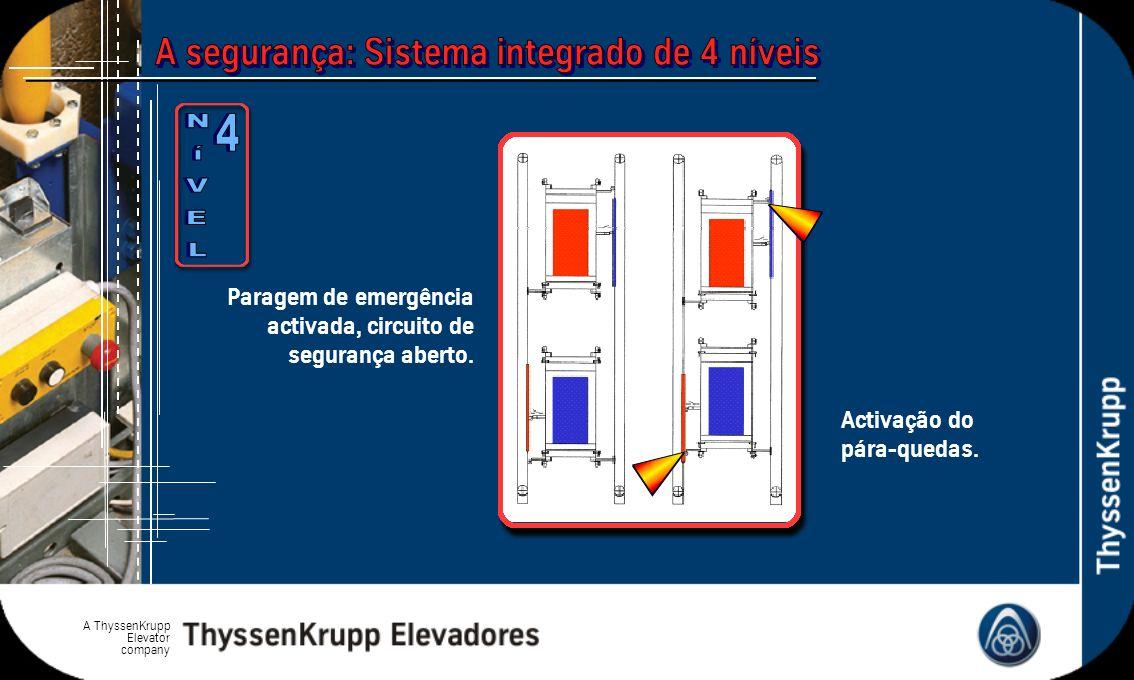 A ThyssenKrupp Elevator company Paragem de emergência activada, circuito de segurança aberto. Activação do pára-quedas.