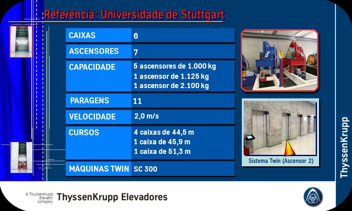 A ThyssenKrupp Elevator company CAIXAS ASCENSORES CAPACIDADE PARAGENS VELOCIDADE CURSOS MÁQUINAS TWIN 6 7 5 ascensores de 1.000 kg 1 ascensor de 1.125