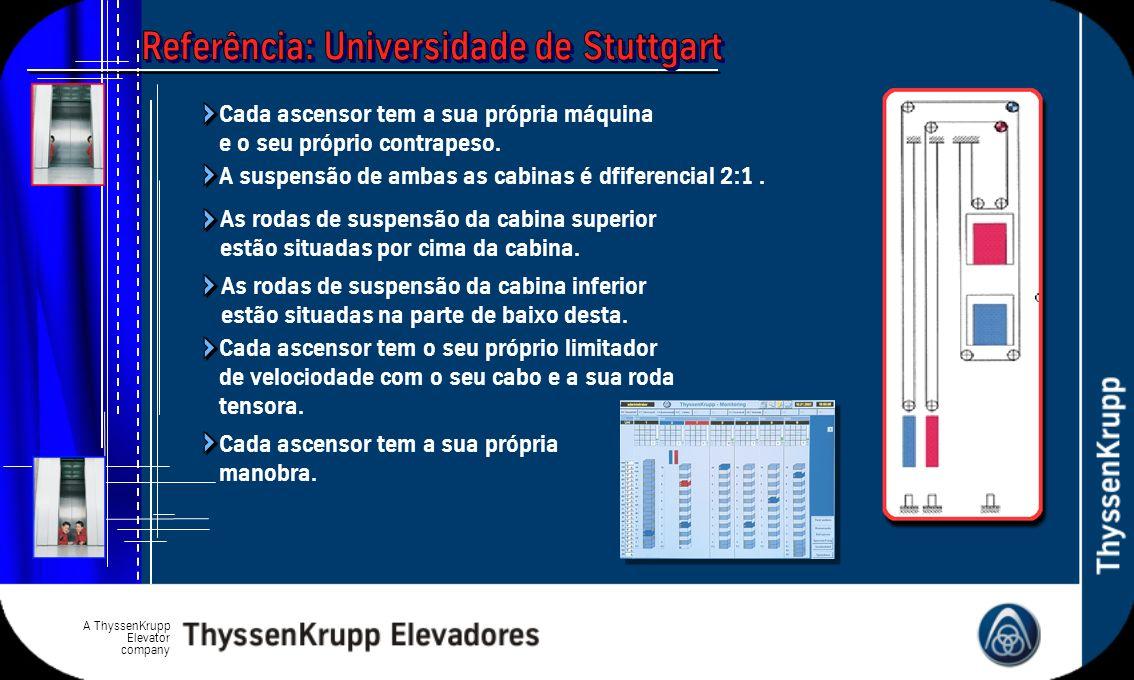 A ThyssenKrupp Elevator company Cada ascensor tem a sua própria manobra. Cada ascensor tem o seu próprio limitador de velociodade com o seu cabo e a s