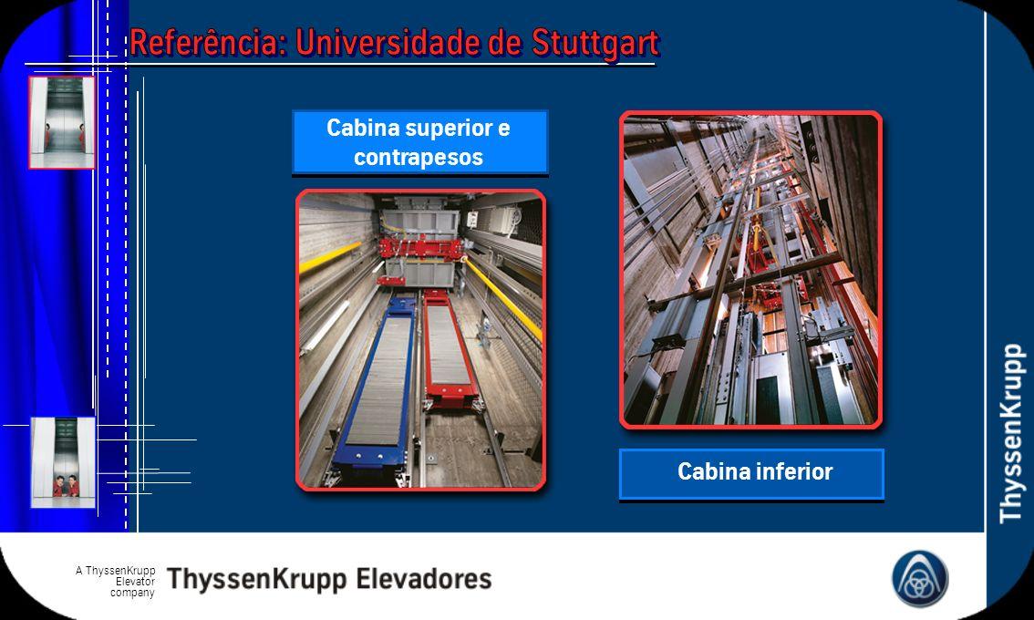 A ThyssenKrupp Elevator company Cabina superior e contrapesos Cabina inferior