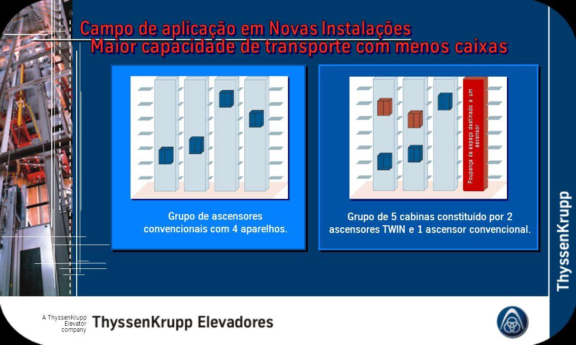 A ThyssenKrupp Elevator company Grupo de 5 cabinas constituído por 2 ascensores TWIN e 1 ascensor convencional. Grupo de ascensores convencionais com