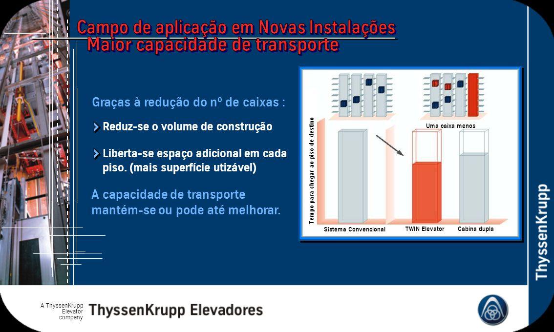 A ThyssenKrupp Elevator company A capacidade de transporte mantém-se ou pode até melhorar. Liberta-se espaço adicional em cada piso. (mais superfície