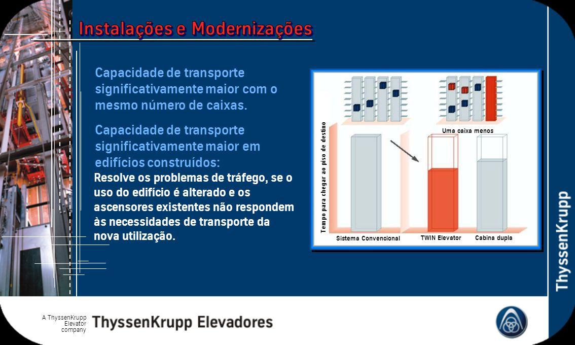 A ThyssenKrupp Elevator company Resolve os problemas de tráfego, se o uso do edifício é alterado e os ascensores existentes não respondem às necessida