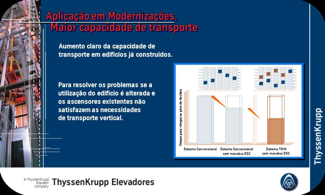 A ThyssenKrupp Elevator company Para resolver os problemas se a utilização do edifício é alterada e os ascensores existentes não satisfazem as necessi