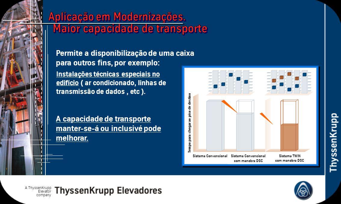 A ThyssenKrupp Elevator company A capacidade de transporte manter-se-á ou inclusivé pode melhorar. Instalações técnicas especiais no edifício ( ar con