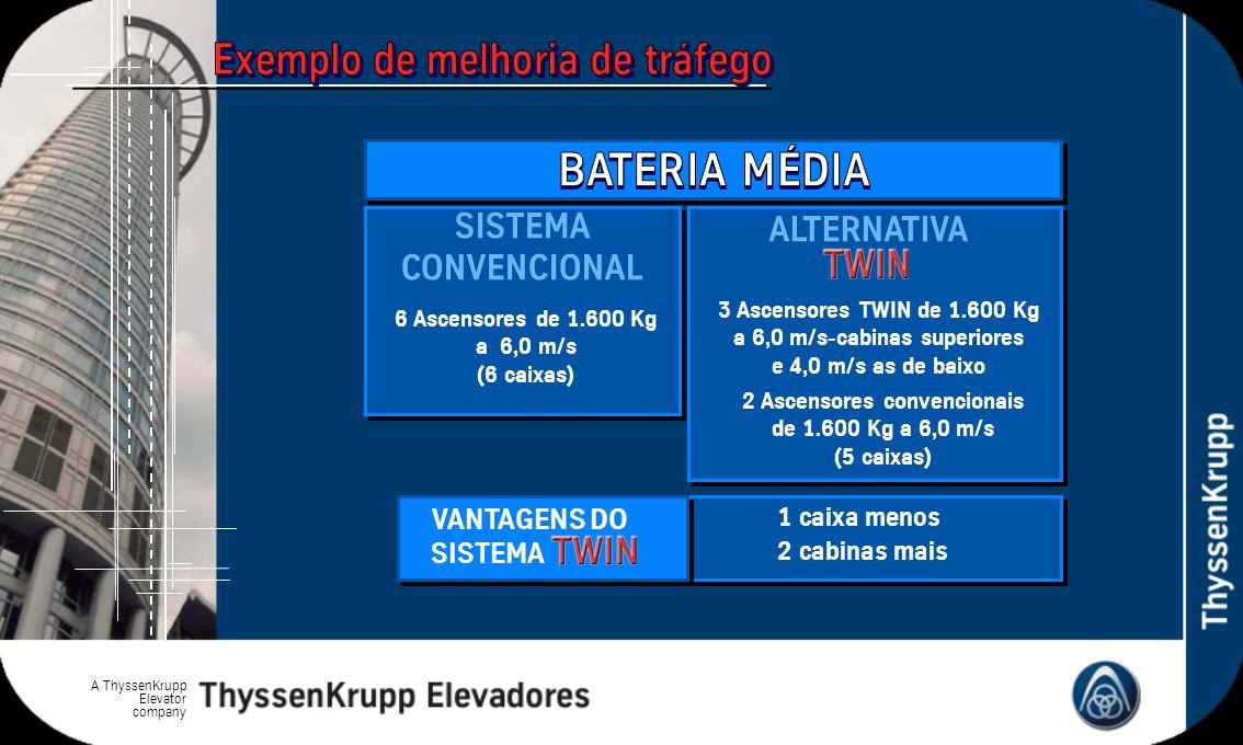 A ThyssenKrupp Elevator company SISTEMA CONVENCIONAL ALTERNATIVA 6 Ascensores de 1.600 Kg a 6,0 m/s (6 caixas) 3 Ascensores TWIN de 1.600 Kg a 6,0 m/s
