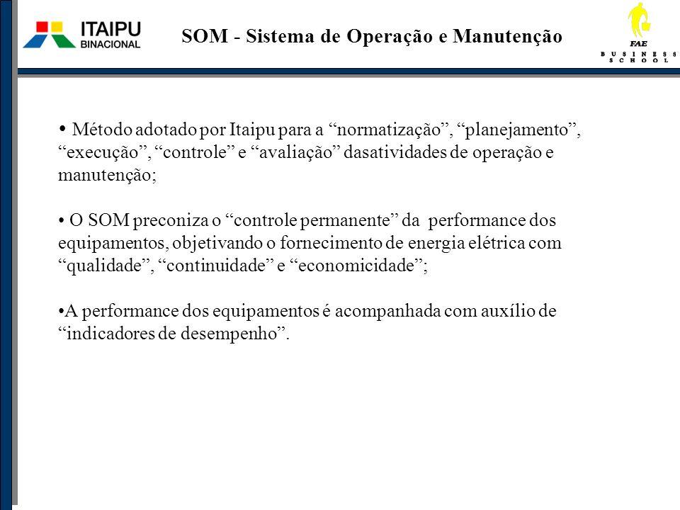 SOM - Sistema de Operação e Manutenção Método adotado por Itaipu para a normatização, planejamento, execução, controle e avaliação dasatividades de op