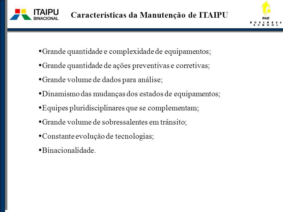 Características da Manutenção de ITAIPU Grande quantidade e complexidade de equipamentos; Grande quantidade de ações preventivas e corretivas; Grande